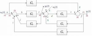 Symbolic Reduction Of Block Diagrams And Signal Flow Graphs - File Exchange
