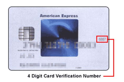Credit card numbers don't only identify your account. Credit Card Identification Number (CCID)