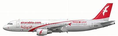 Airbus A320 Boeing Barthel Horse Usp