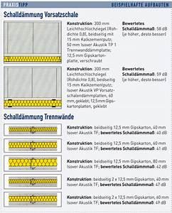 Schallschutz Zwischen Wohnungen : schallschutz zwischen zwei wohnungen hause deko ideen ~ Orissabook.com Haus und Dekorationen
