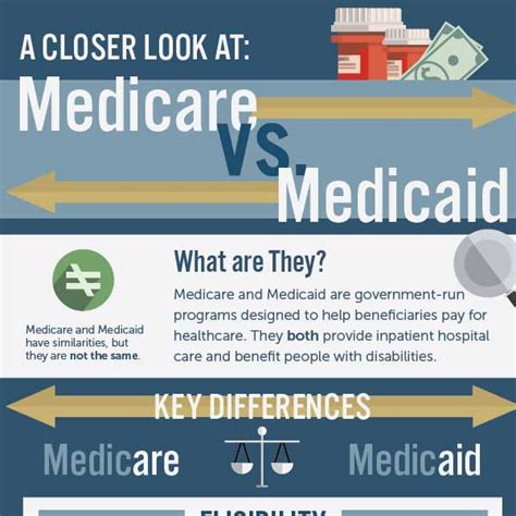 visual guides resources medicare solutions