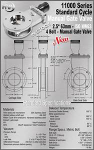 Iso63  Nw63  Lf63  63mm  Gate Valve  2 5 Inch Manual Gate