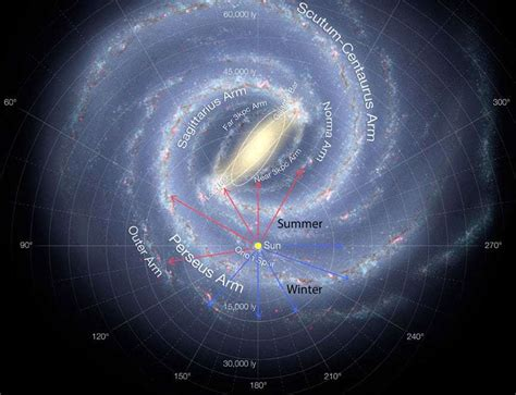Summer Nights Under The Milky Ways Black Hole Astro Bob