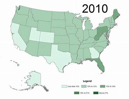 Population Age Aging 65 States Structure Future