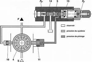 Fonctionnement Pompe Hydraulique : cours de m canique industrielle mise en marche de l 39 quipement ~ Medecine-chirurgie-esthetiques.com Avis de Voitures