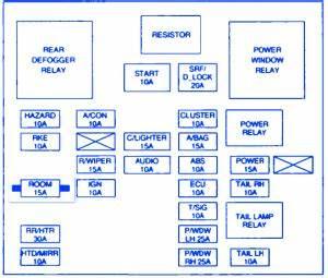Kia Spectra 2008 Inside Fuse Box  Block Circuit Breaker