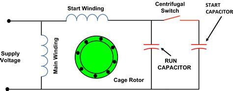Fig Capacitor Start Run Motor Wiring Diagram