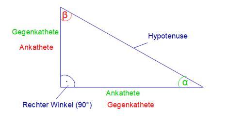 trigonometrie  rechtwinkligen dreieck  kurse