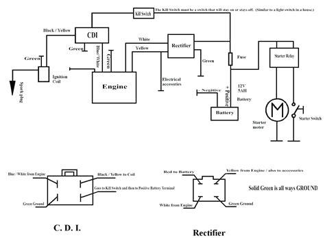 Wiring Diagram Lifan Engine