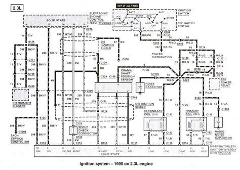Ford Ranger Ignition Diagram Imageresizertool