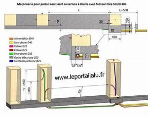 Fondation Pour Portail Coulissant : comment poser un portail coulissant montage et ~ Dailycaller-alerts.com Idées de Décoration