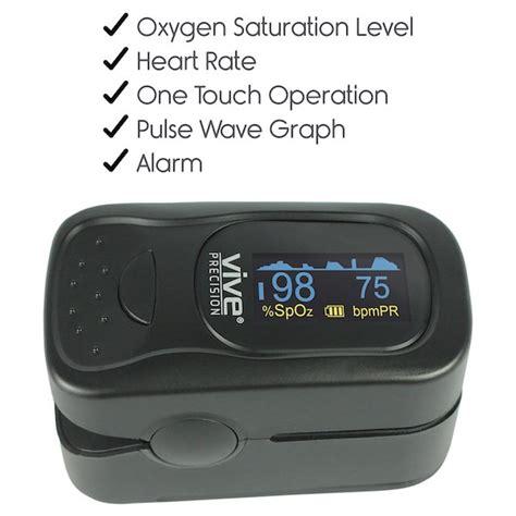 Vive Precision Fingertip Pulse Oximeter Review - Better