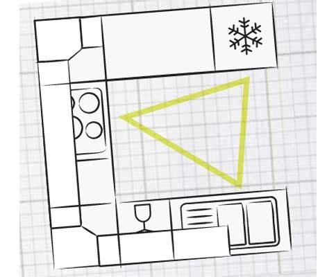 mati鑽e plan de travail cuisine plan de travail 1m 28 images bien choisir plan de travail leroy merlin nos plans de travail pour cuisines int 233 gr 233 es et 233 quip 233