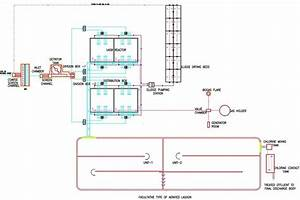 32 Sewage Treatment Plant Diagram