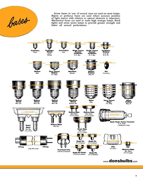 light bulb size chart bulb bases saves for research pinterest type chart