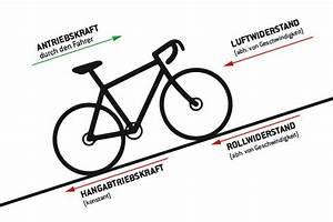 Rollwiderstand Berechnen : wattrechner wattzahl leistung auf dem fahrrad online berechnen ~ Themetempest.com Abrechnung