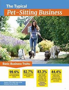 Pet sitting zoominfocom for Dog sitting companies