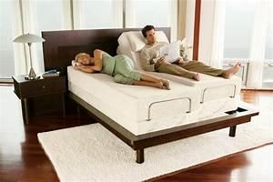Comment Choisir Son Lit : comment choisir son matelas pour profiter d 39 un sommeil r parateur ~ Melissatoandfro.com Idées de Décoration