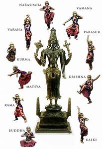 The ten Avatars of Lord Krishna, Dashavatar |nayasal.com