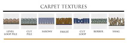 Smart Fiber Carpet by Carpet Textures Barron S Abbey Flooring Amp Design