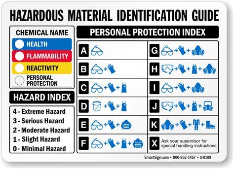 chemical hazard ratings sign sku   mysafetysigncom