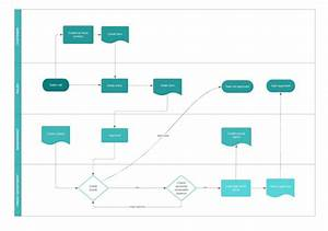 Business Process Mapping Software