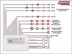 Fire Alarm System Wiring Diagram Collection