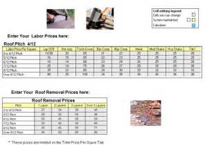 Roof Estimates Per Square roofing labor price per square calculator for roofing bids