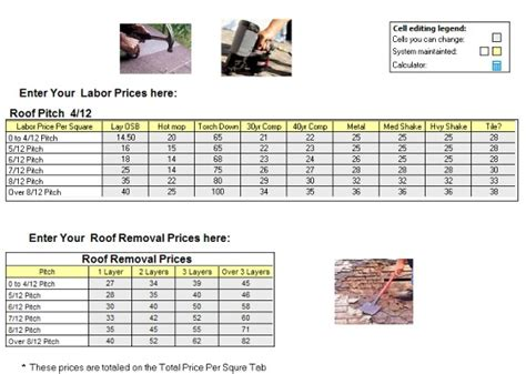 roofing labor price  square calculator  roofing bids