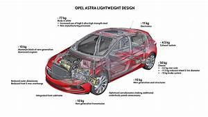 2016 Opel Astra Weight Loss Details
