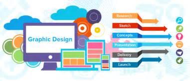 visual designer graphic design new direct technologies