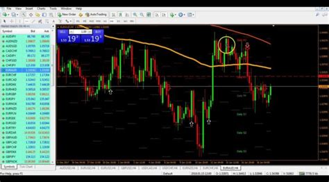 How do scalpers make money? SCALPING & SWING TRADING SYSTEM WIN RATE 100%