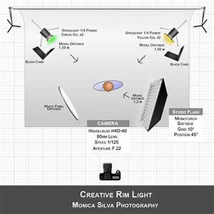 Basement Lighting Diagram