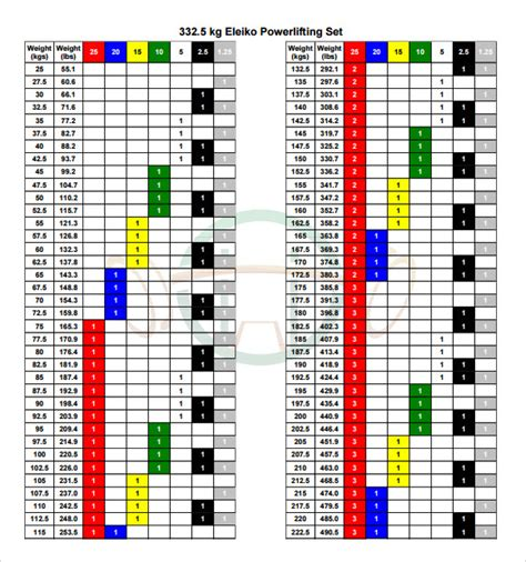 Weight Kg To Lbs Conversion Chart Printable