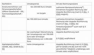 Einnahmen Ausgaben Rechnung : buchf hrung f r selbst ndige everbill magazin ~ Themetempest.com Abrechnung