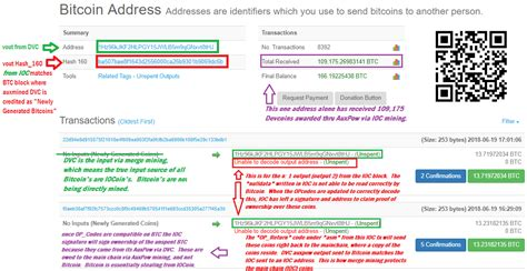 Generates a hash160 from a bitcoin's public key. How To Find My Bitcoin Public Key   Free Bitcoin Earn Ad