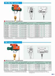 Coffing Chain Hoist Wiring Diagram Powerwinch Wiring