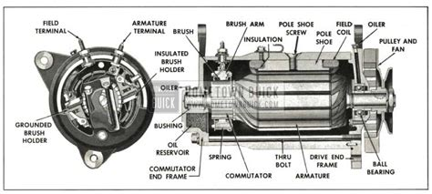 1959 Buick Generating System