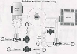 Swimming Pool Heater Plumbing