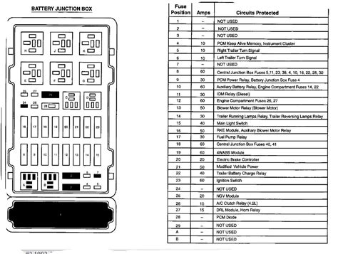 1998 ford e 450 fuse box diagram wiring library