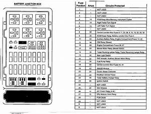 2015 E450 Ford Wiring Diagram
