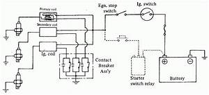 Ignition System Wiring Diagram Gallery