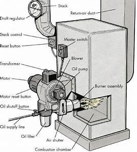 Oil Furnace Diagram