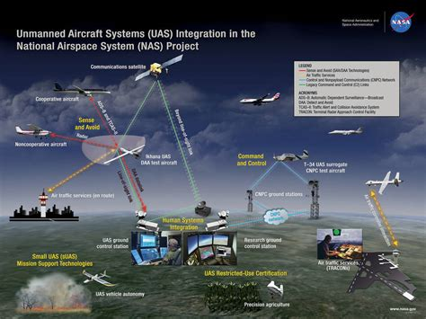 future flying cars uas magazine the latest news on unmanned aerial systems