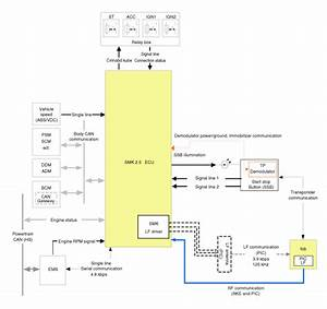 Diagram  Kia Sorento 2 5 Crdi Wiring Diagram Full Version