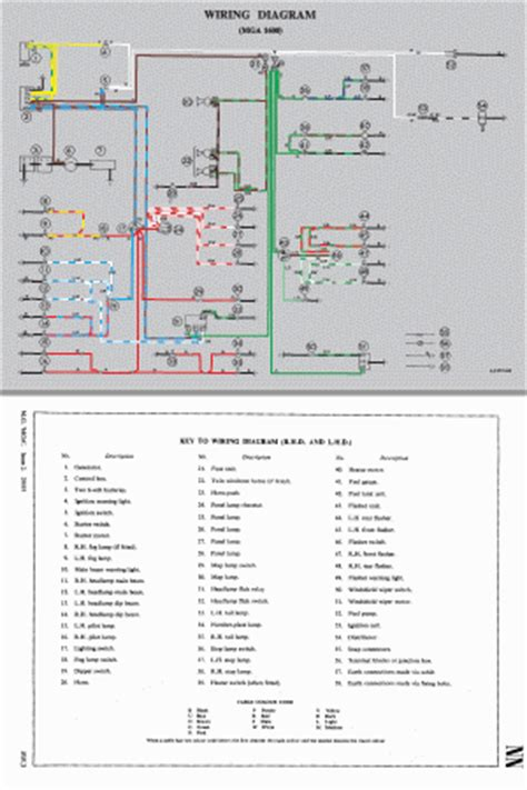 wiring diagrams in color for mga cars