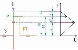 Getriebe Berechnen Formeln : getriebe rn ~ Themetempest.com Abrechnung