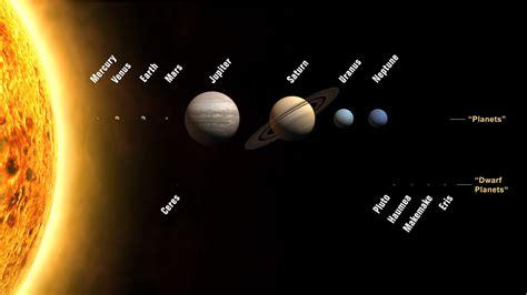 scale model   solar system  cfi portland