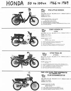 Pin By Ray Stafford On Motorcycle Brochures    Ads