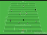 Strengths and Weaknesses of the 4-3-3 System - YouTube